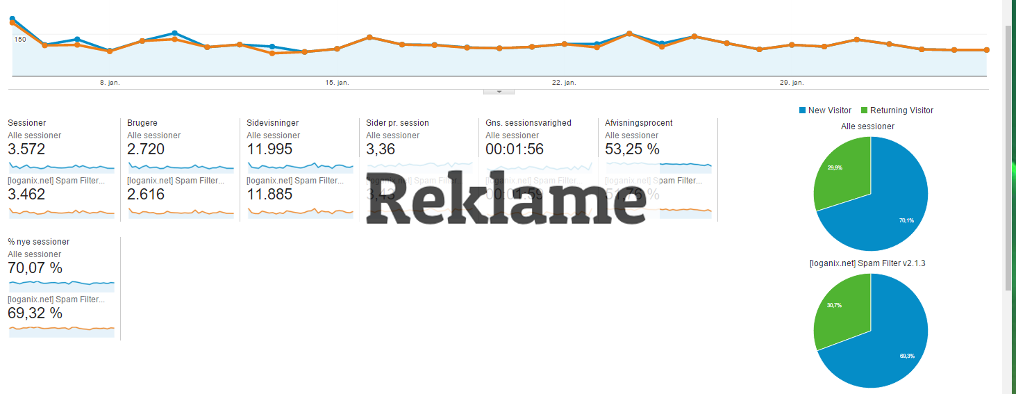 google analytics refarral spam